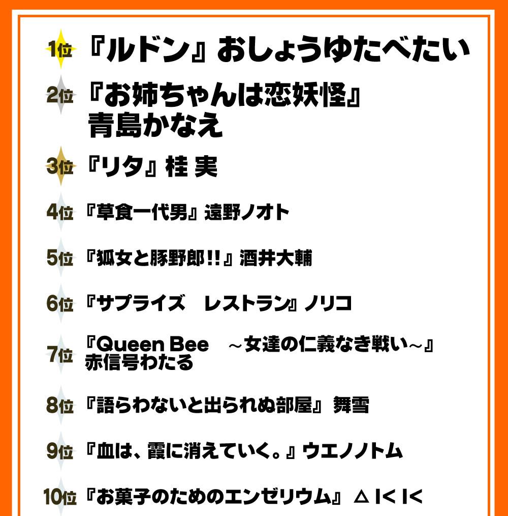 mangawan-7-nikaisen